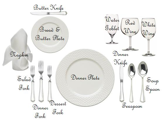 Foodie friday fancy restaurant etiquette for date night Simple table setting for lunch