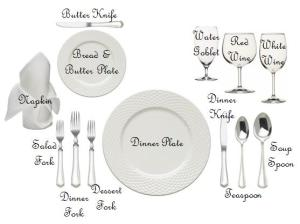 Dining_Etiquette_Diagram